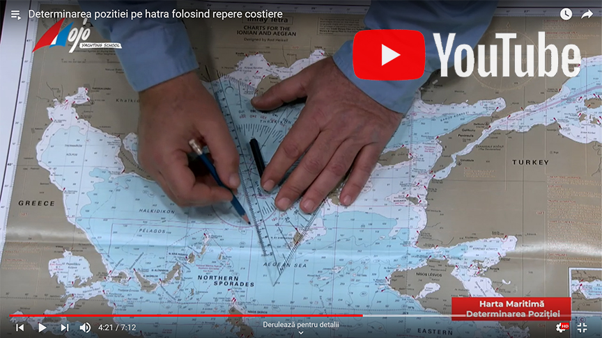 Harta Navigatie